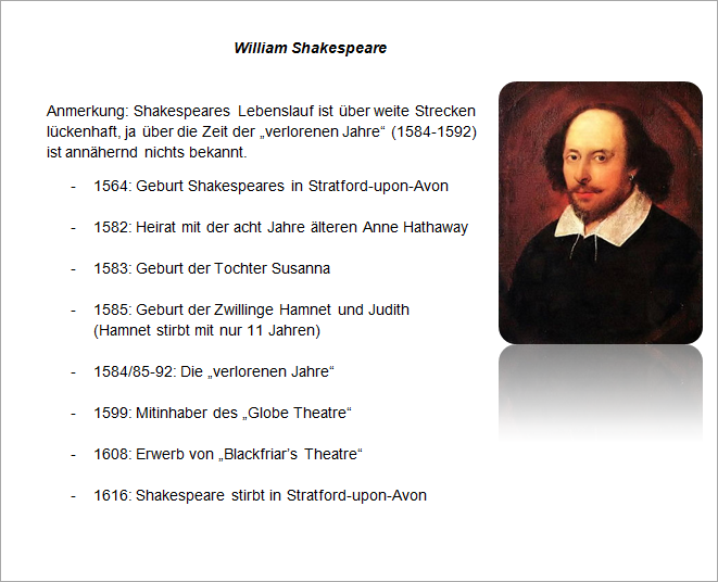 eckdaten zu william shakespeares leben - Shakespeare Lebenslauf